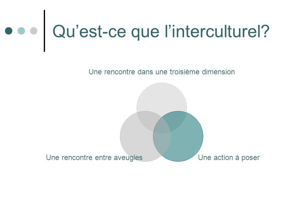 Qu'est-ce que l'interculturel