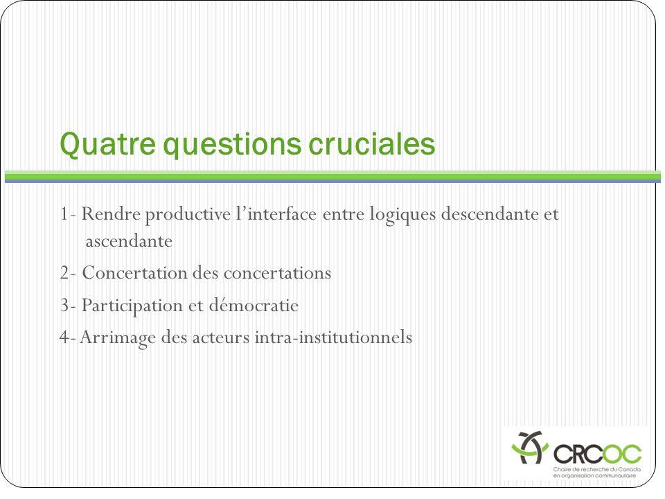 Quatre questions cruciales