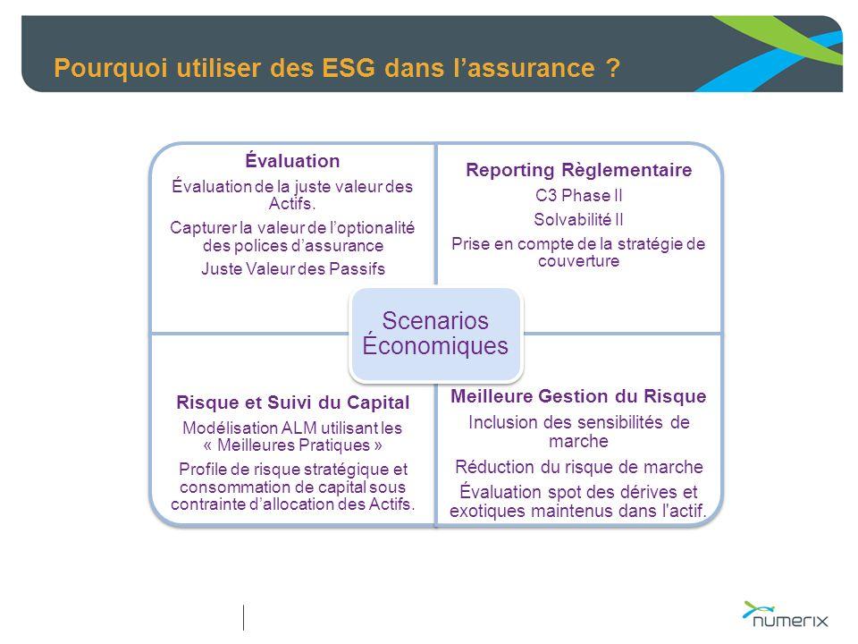 Pourquoi utiliser des ESG dans l'assurance