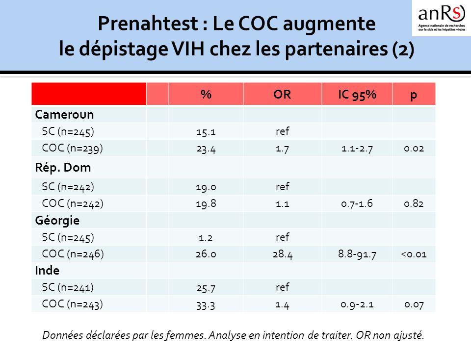 Prenahtest : Le COC augmente le dépistage VIH chez les partenaires (2)