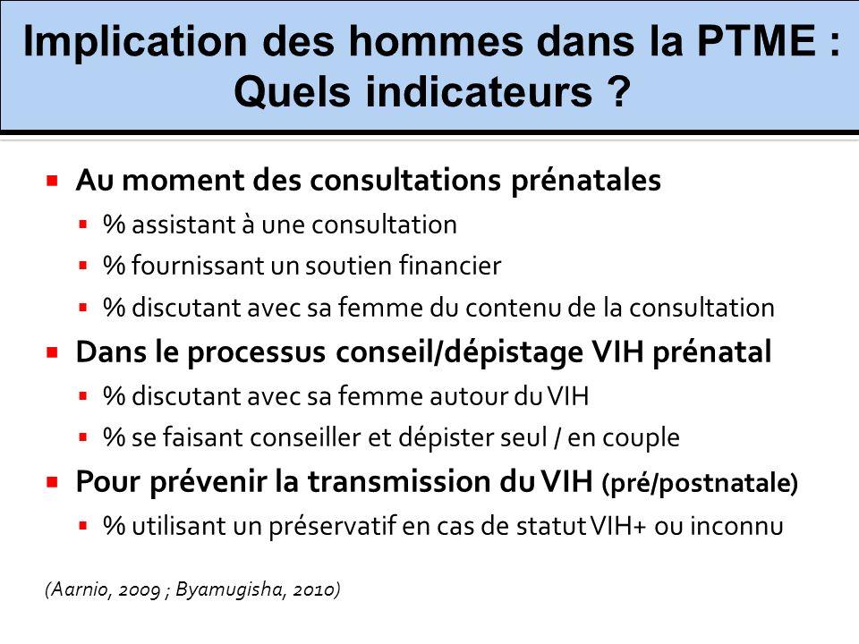 Implication des hommes dans la PTME : Quels indicateurs