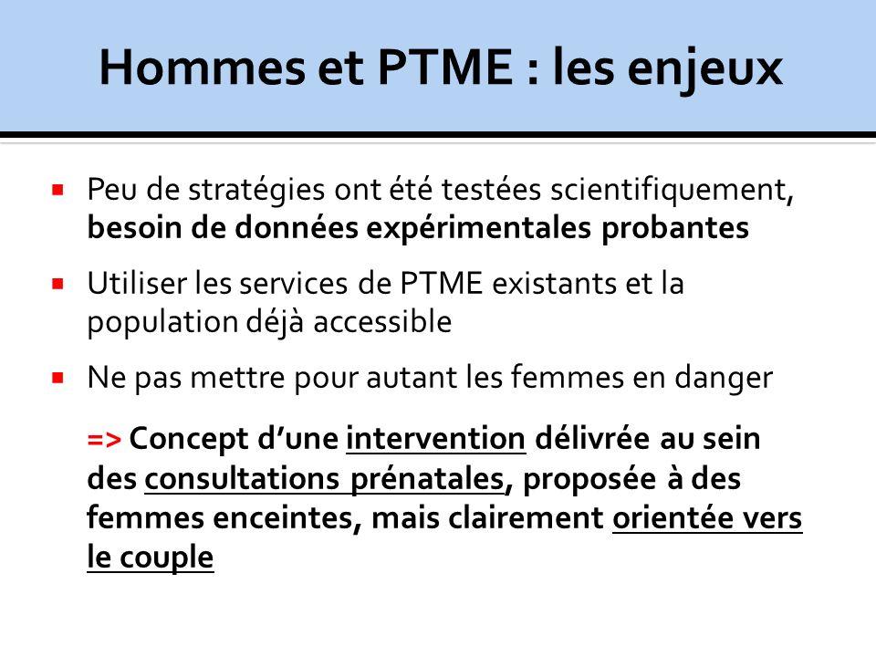 Hommes et PTME : les enjeux