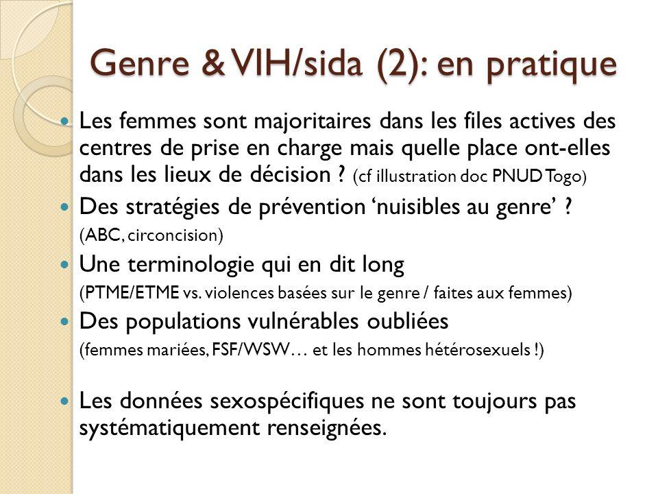 Genre & VIH/sida (2): en pratique