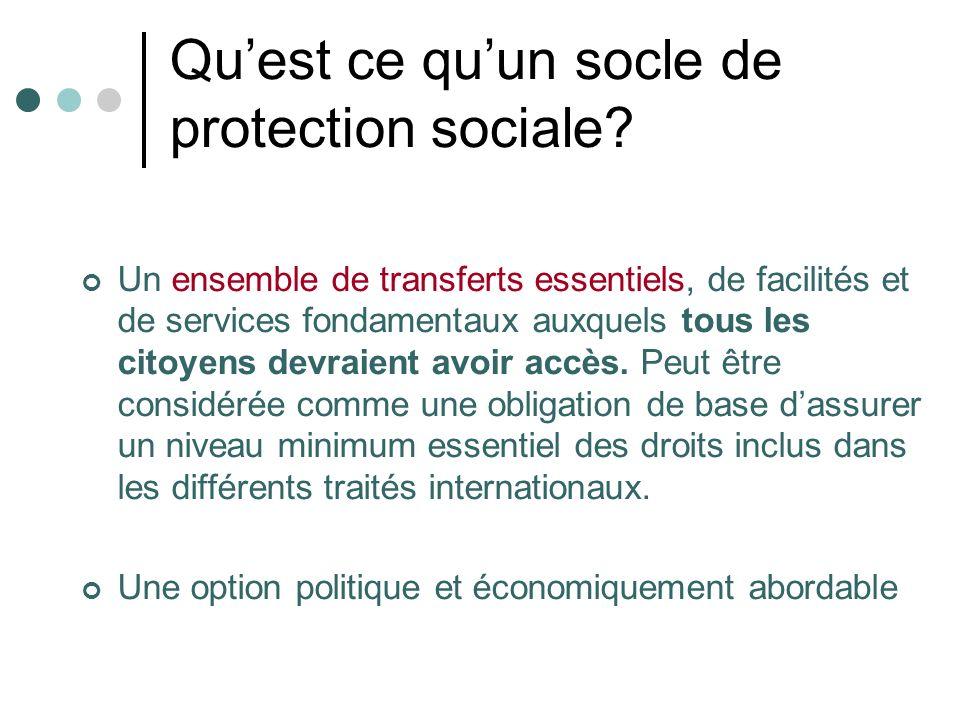 Qu'est ce qu'un socle de protection sociale