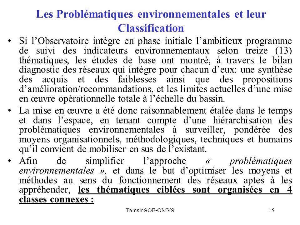 Les Problématiques environnementales et leur Classification