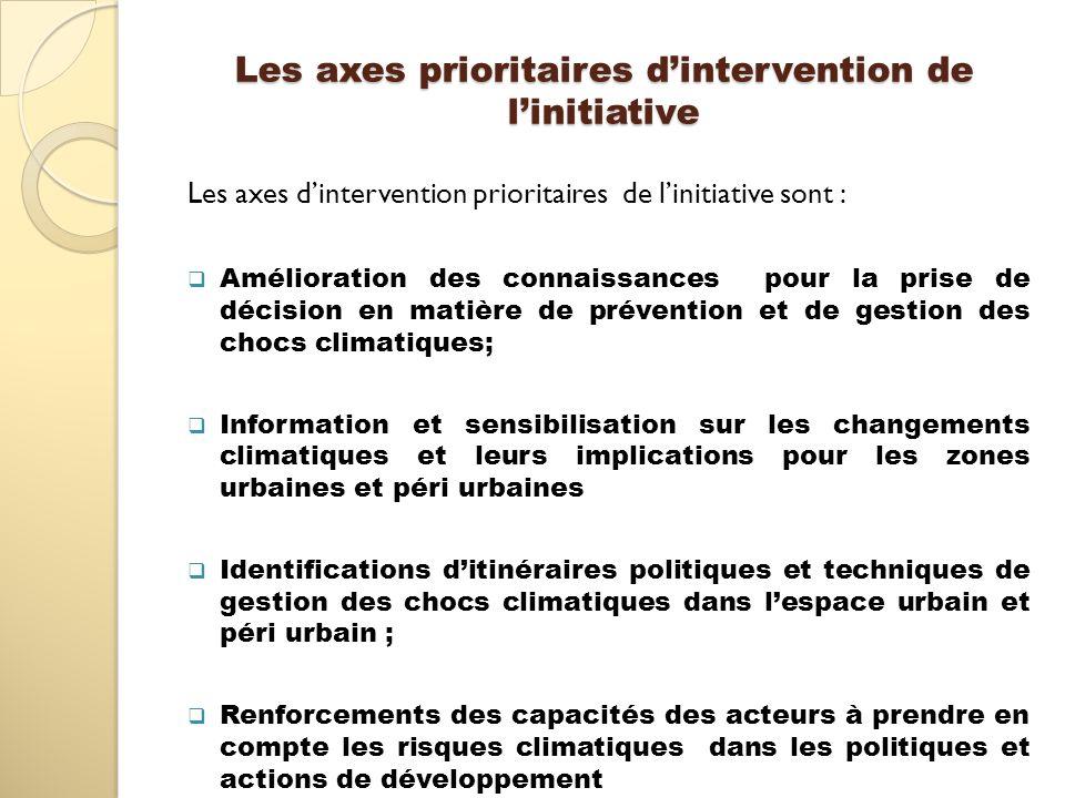 Les axes prioritaires d'intervention de l'initiative
