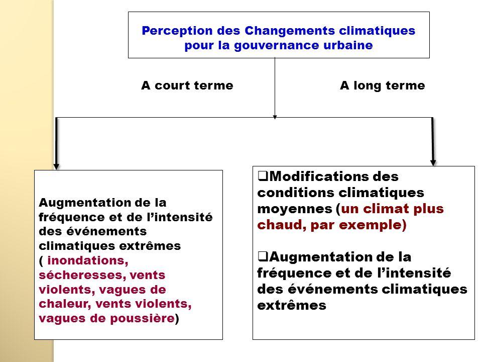 Perception des Changements climatiques pour la gouvernance urbaine