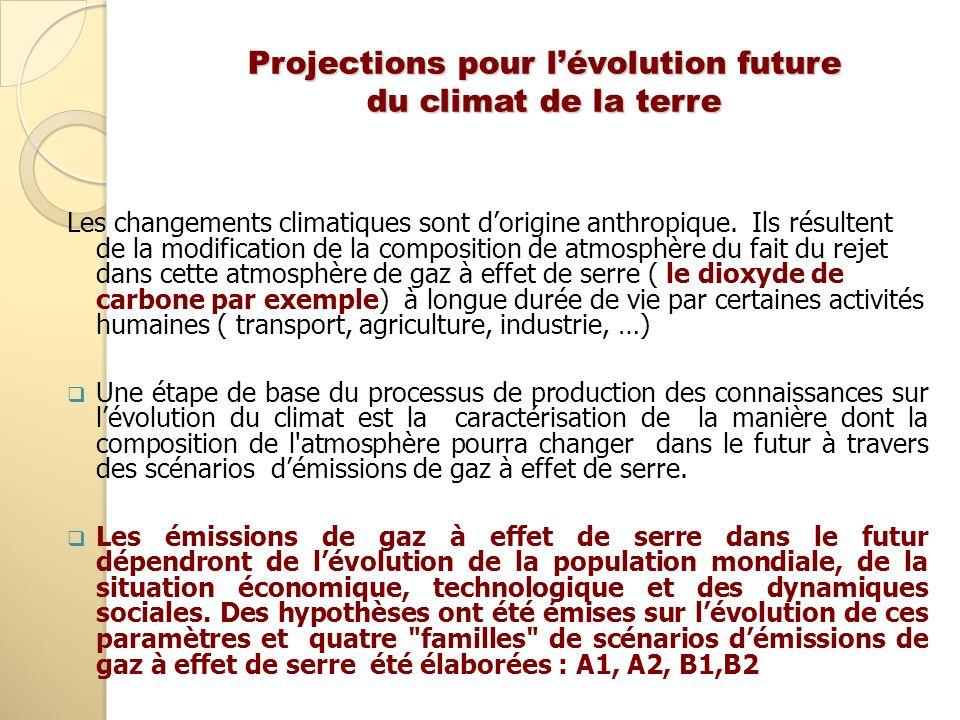 Projections pour l'évolution future du climat de la terre