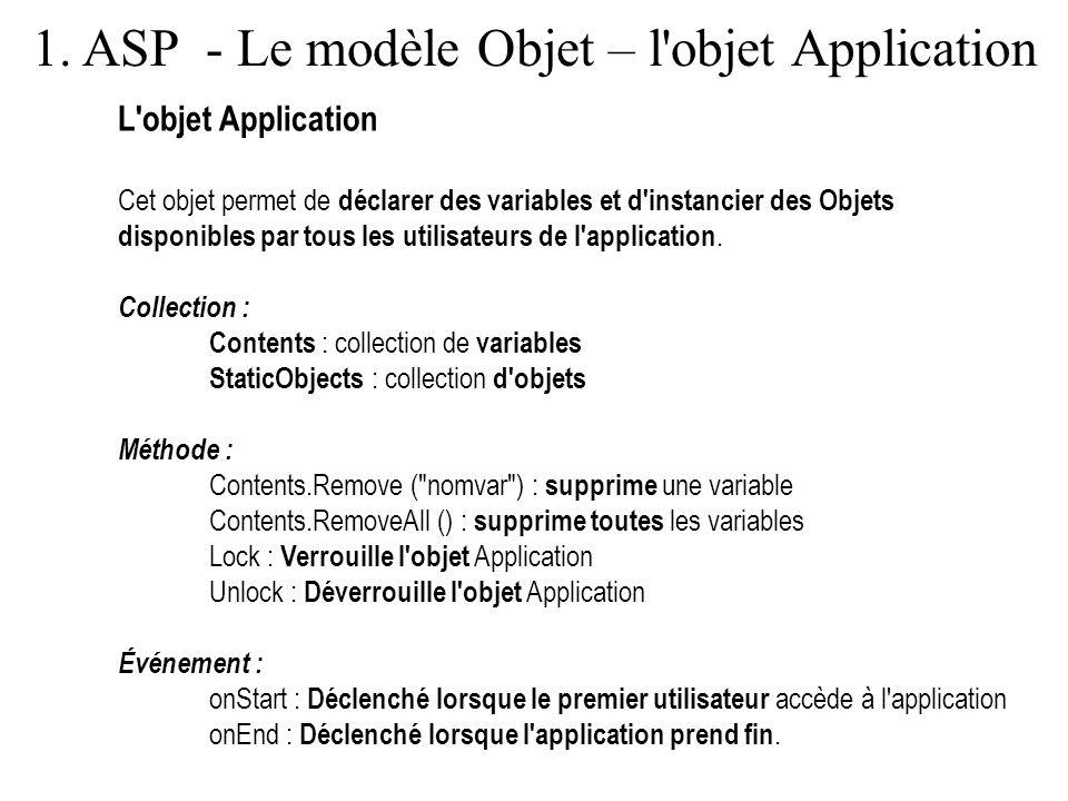 1. ASP - Le modèle Objet – l objet Application