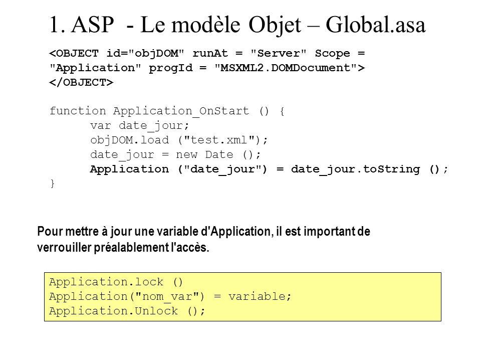 1. ASP - Le modèle Objet – Global.asa