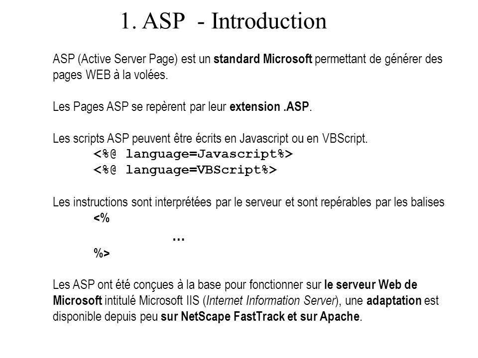 1. ASP - Introduction ASP (Active Server Page) est un standard Microsoft permettant de générer des pages WEB à la volées.