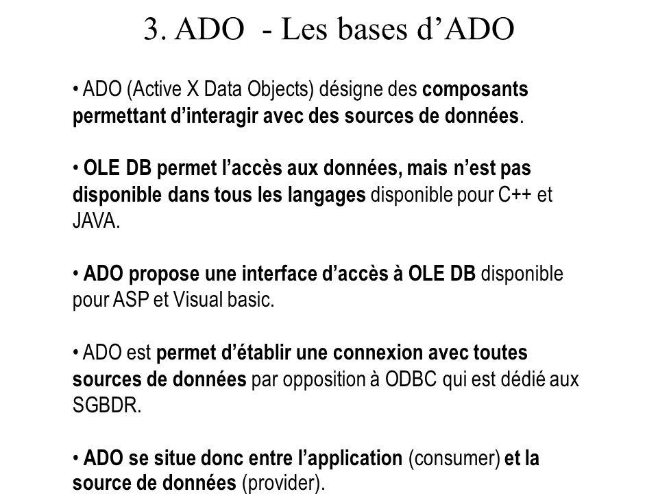 3. ADO - Les bases d'ADO ADO (Active X Data Objects) désigne des composants permettant d'interagir avec des sources de données.