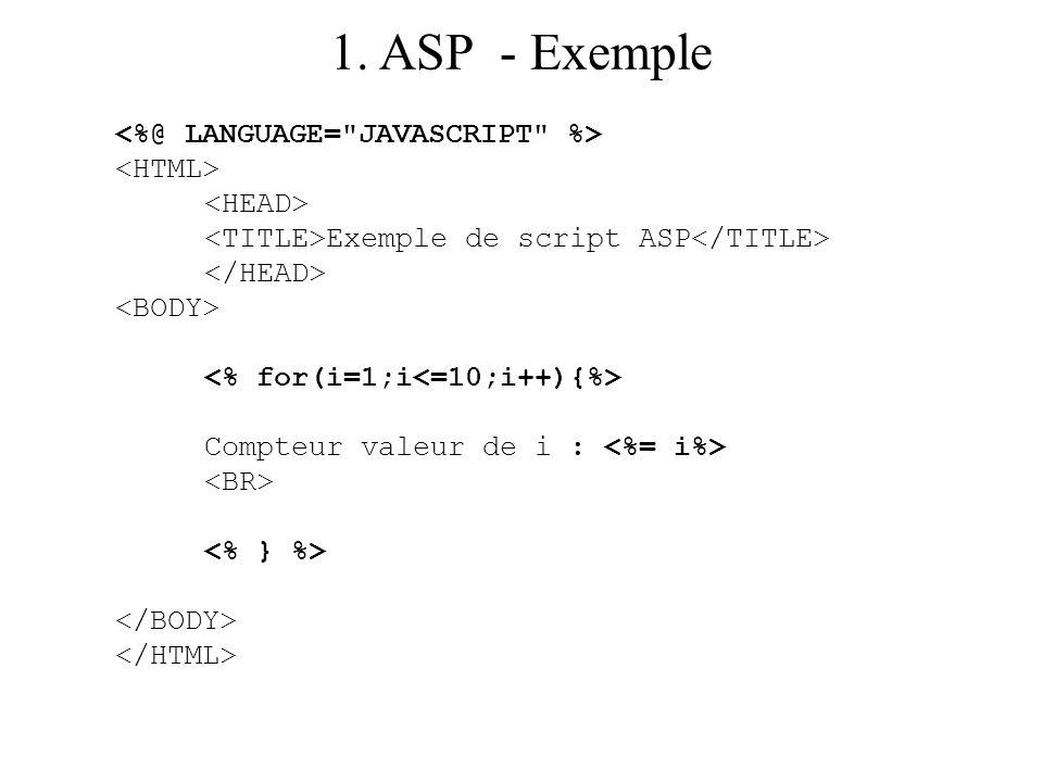 1. ASP - Exemple <%@ LANGUAGE= JAVASCRIPT %> <HTML>