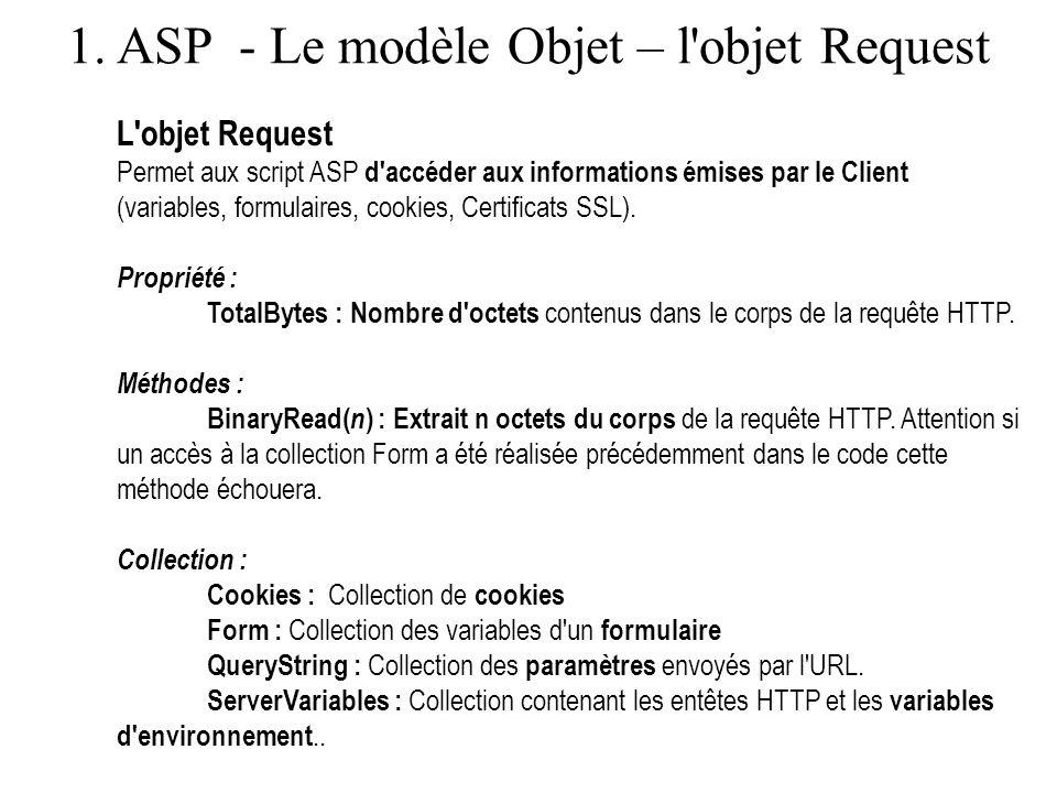 1. ASP - Le modèle Objet – l objet Request