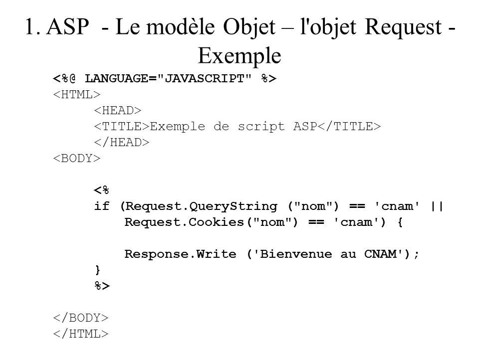 1. ASP - Le modèle Objet – l objet Request - Exemple