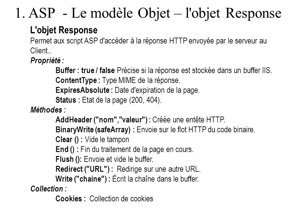 1. ASP - Le modèle Objet – l objet Response