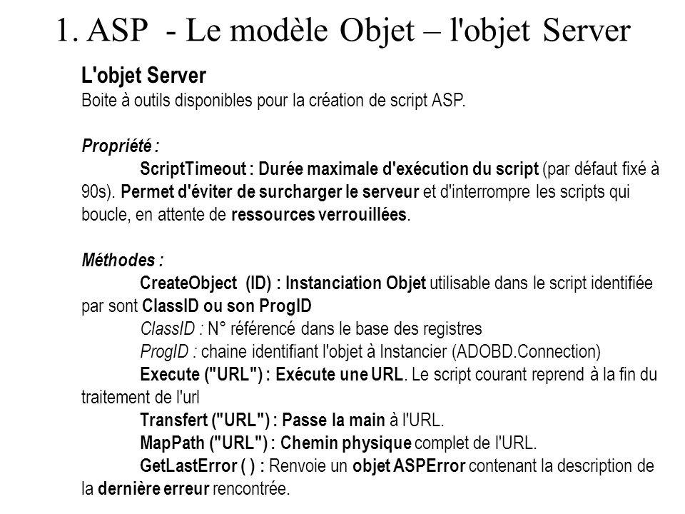 1. ASP - Le modèle Objet – l objet Server