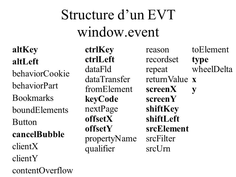 Structure d'un EVT window.event