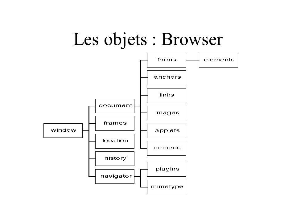 Les objets : Browser
