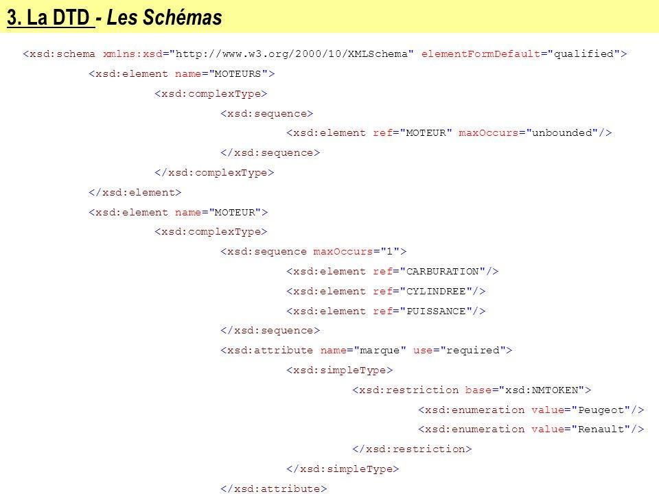 3. La DTD - Les Schémas<xsd:schema xmlns:xsd= http://www.w3.org/2000/10/XMLSchema elementFormDefault= qualified >