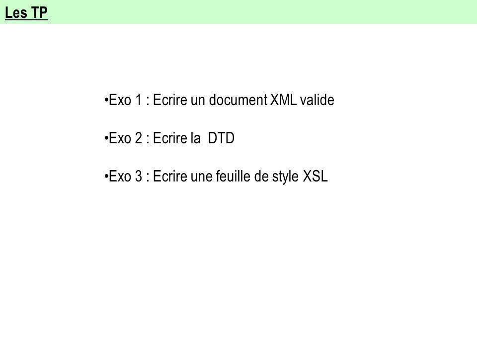 Les TPExo 1 : Ecrire un document XML valide.Exo 2 : Ecrire la DTD.