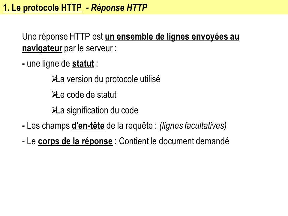1. Le protocole HTTP - Réponse HTTP