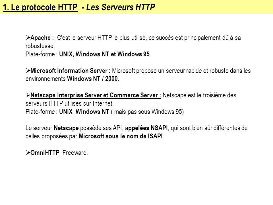 1. Le protocole HTTP - Les Serveurs HTTP