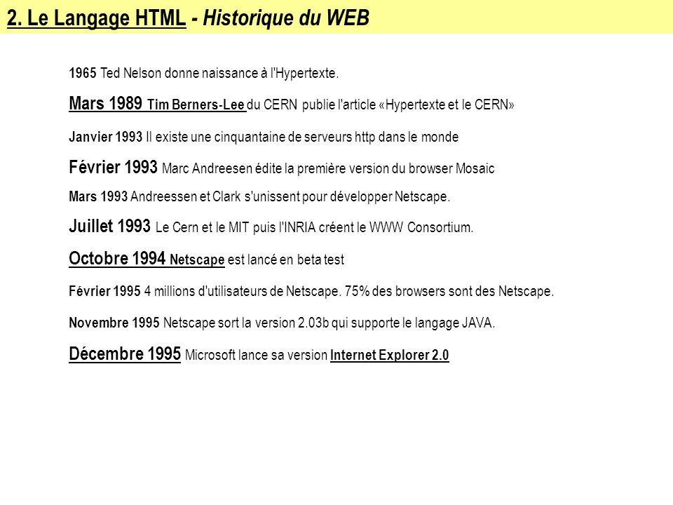 2. Le Langage HTML - Historique du WEB