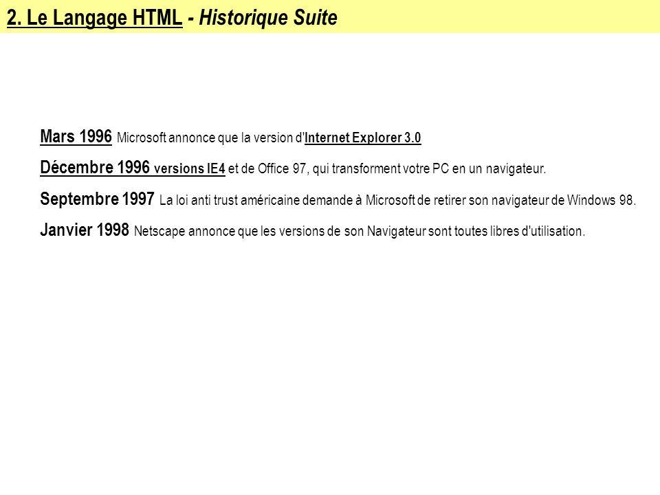 2. Le Langage HTML - Historique Suite