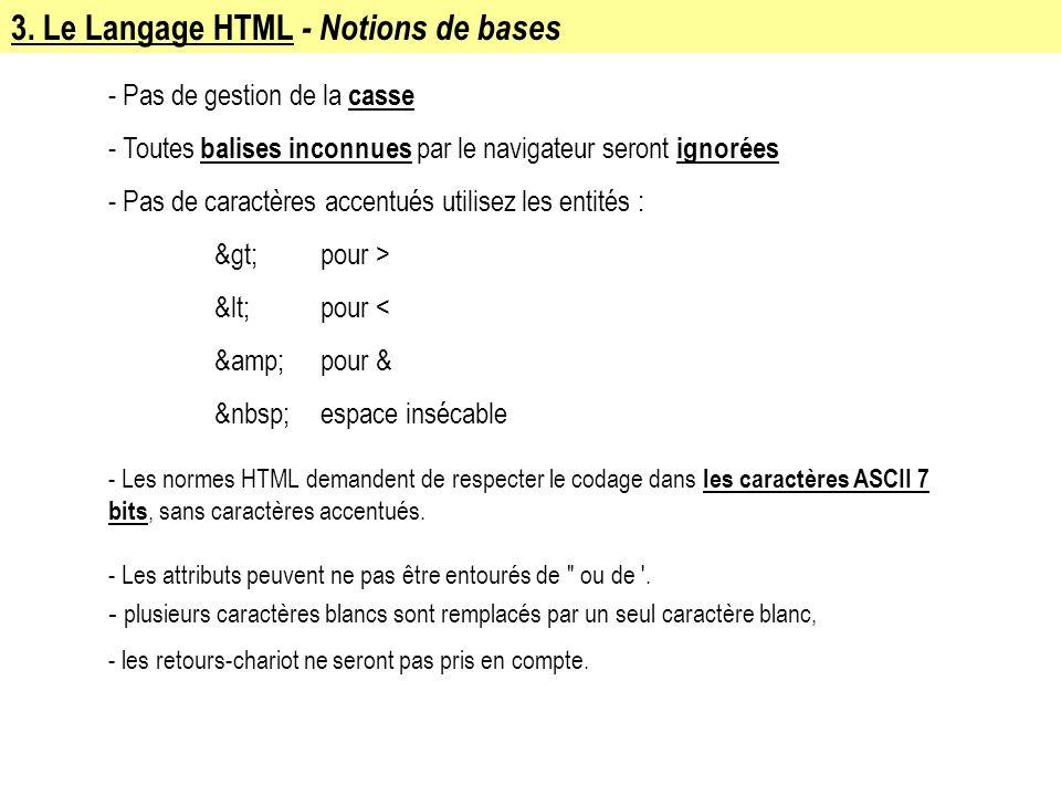 3. Le Langage HTML - Notions de bases