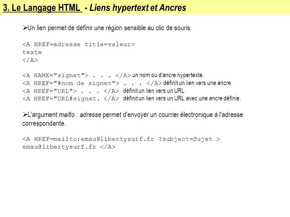3. Le Langage HTML - Liens hypertext et Ancres