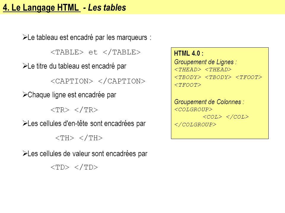4. Le Langage HTML - Les tables