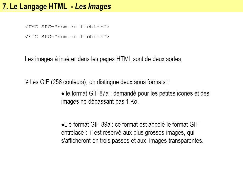 7. Le Langage HTML - Les Images