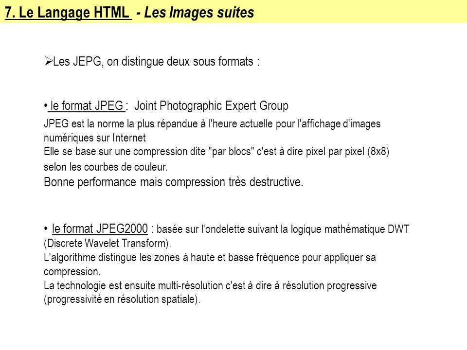 7. Le Langage HTML - Les Images suites