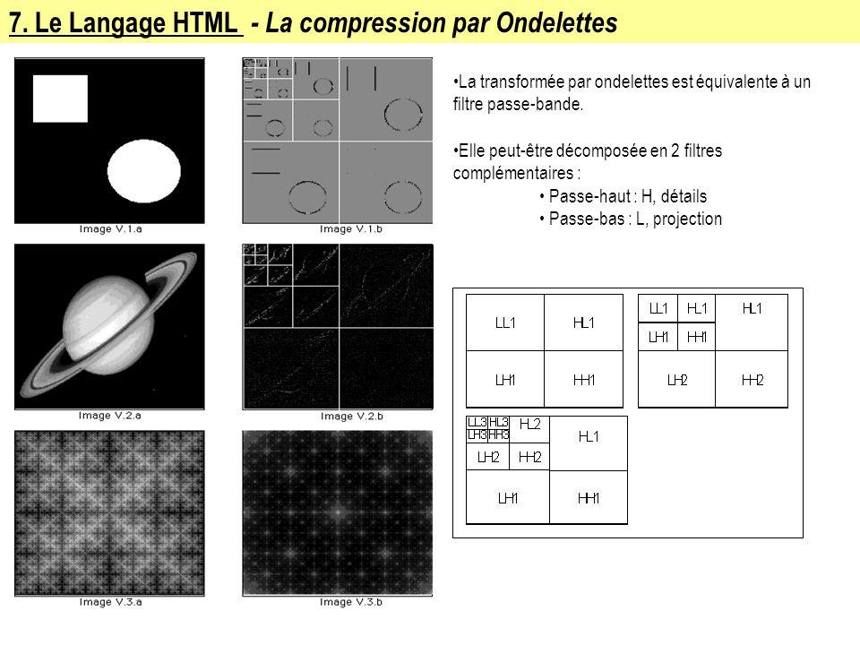 7. Le Langage HTML - La compression par Ondelettes