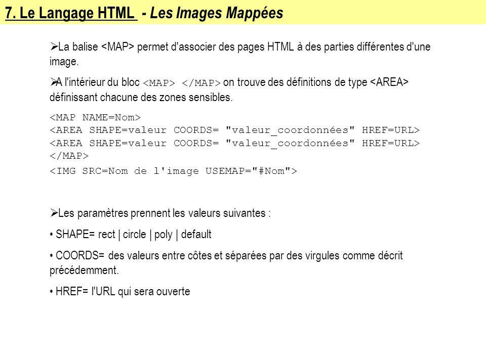 7. Le Langage HTML - Les Images Mappées
