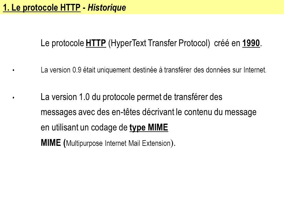 1. Le protocole HTTP - Historique
