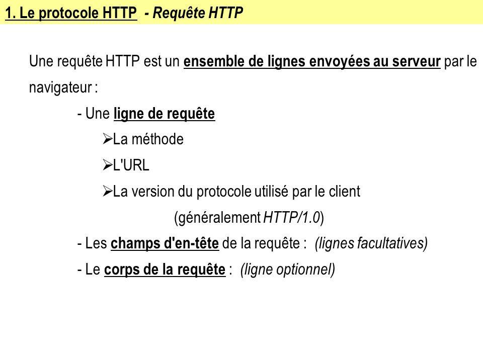 1. Le protocole HTTP - Requête HTTP