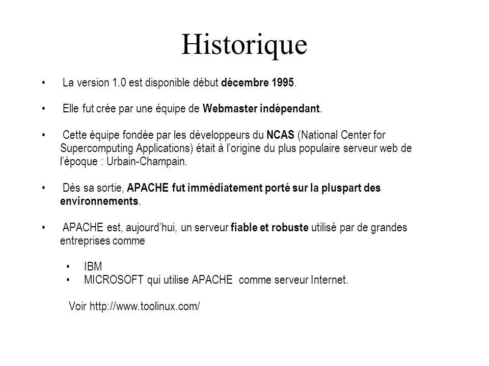 Historique La version 1.0 est disponible début décembre 1995.