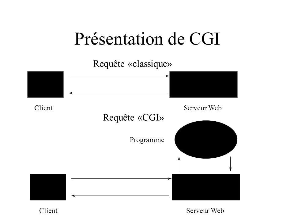 Présentation de CGI Requête «classique» Requête «CGI» Client