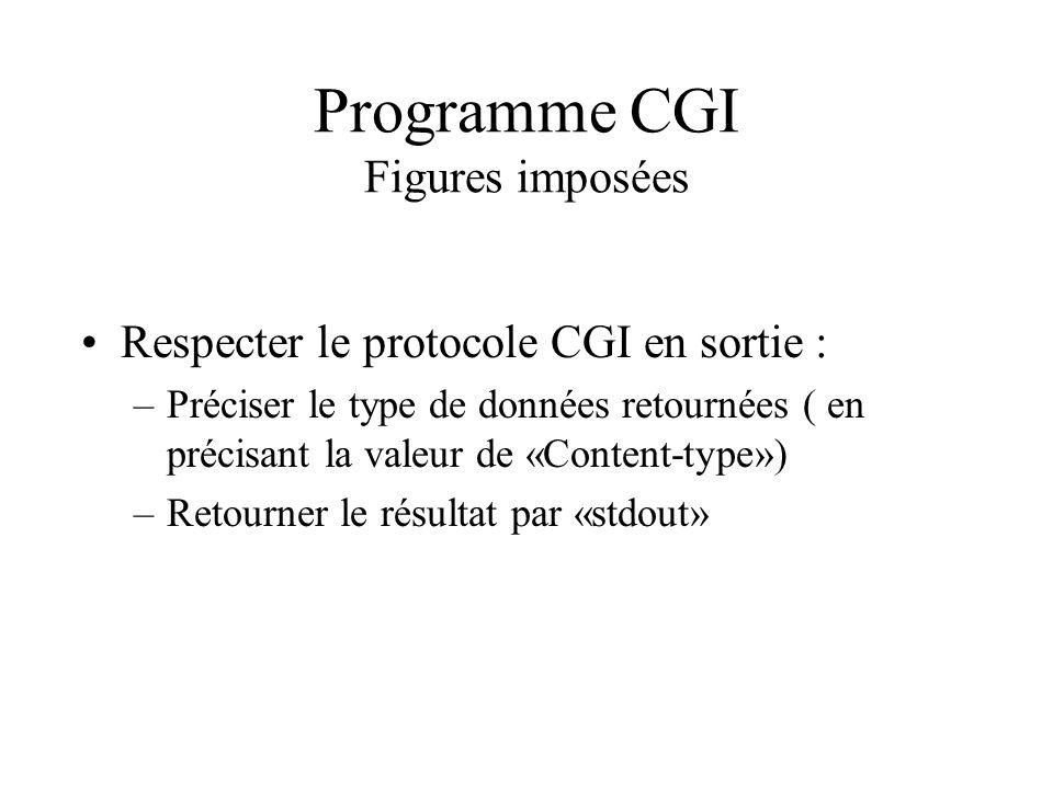 Programme CGI Figures imposées