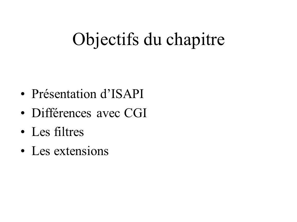 Objectifs du chapitre Présentation d'ISAPI Différences avec CGI