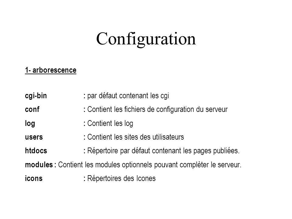 Configuration 1- arborescence cgi-bin : par défaut contenant les cgi