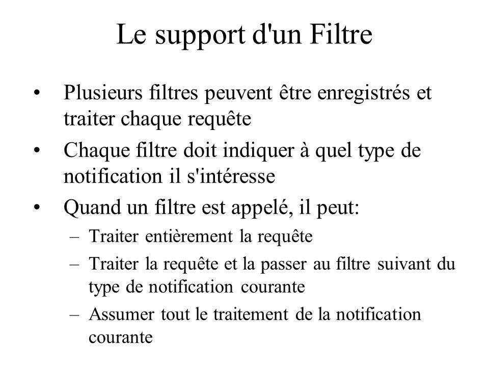 Le support d un Filtre Plusieurs filtres peuvent être enregistrés et traiter chaque requête.