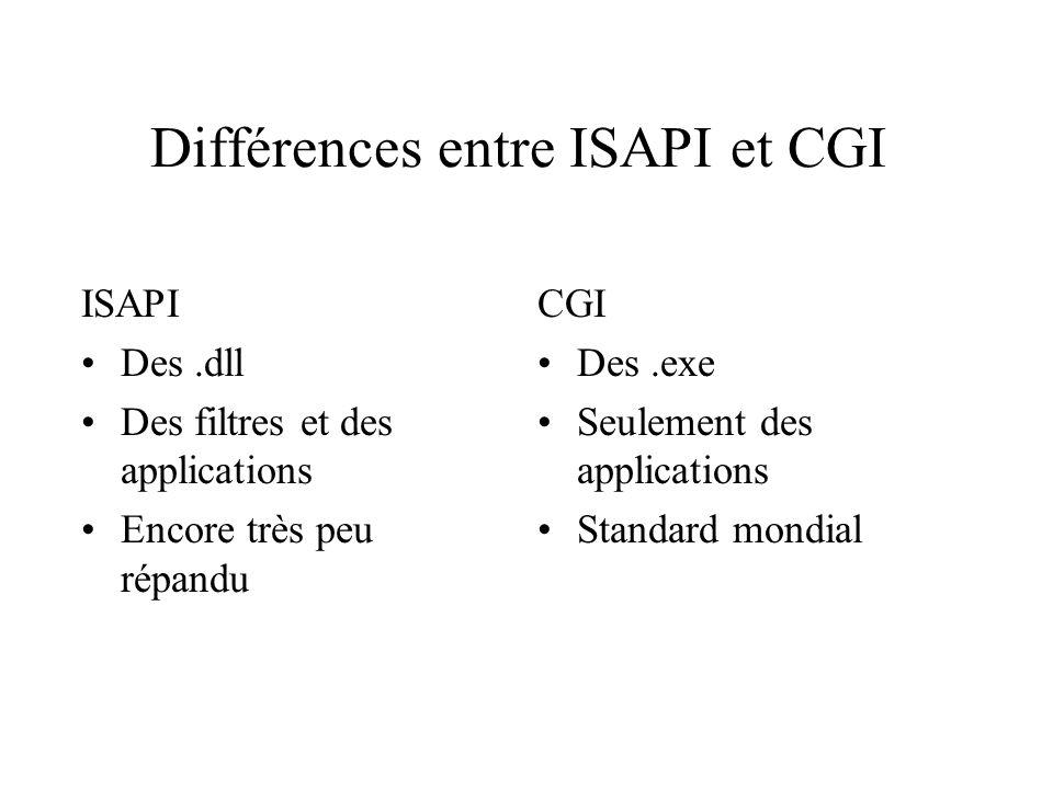 Différences entre ISAPI et CGI