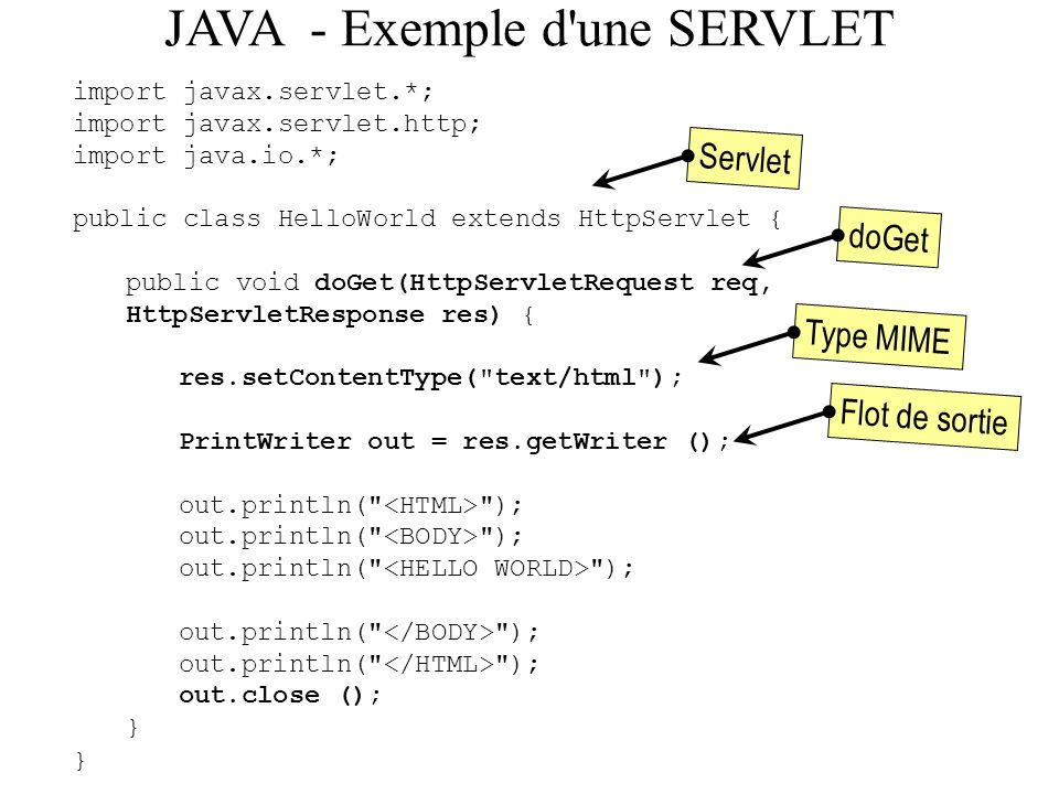 JAVA - Exemple d une SERVLET