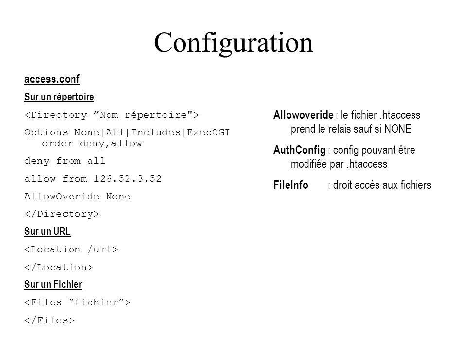 Configuration access.conf