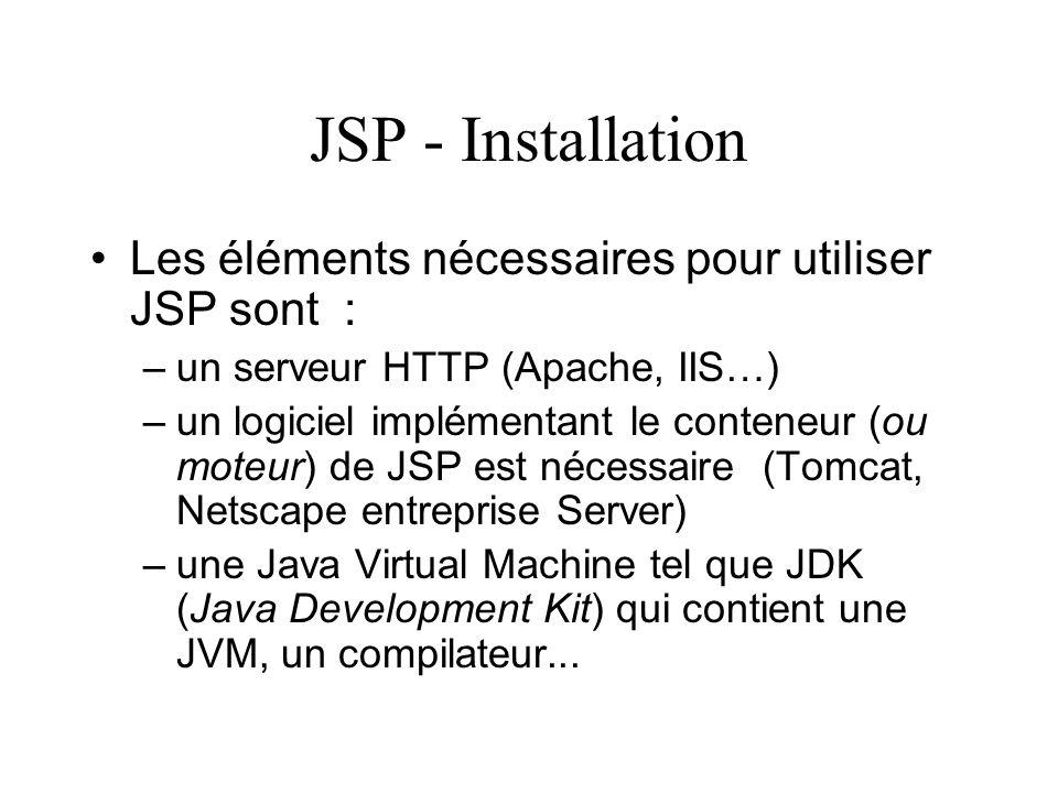 JSP - Installation Les éléments nécessaires pour utiliser JSP sont :