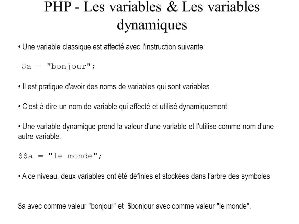 PHP - Les variables & Les variables dynamiques