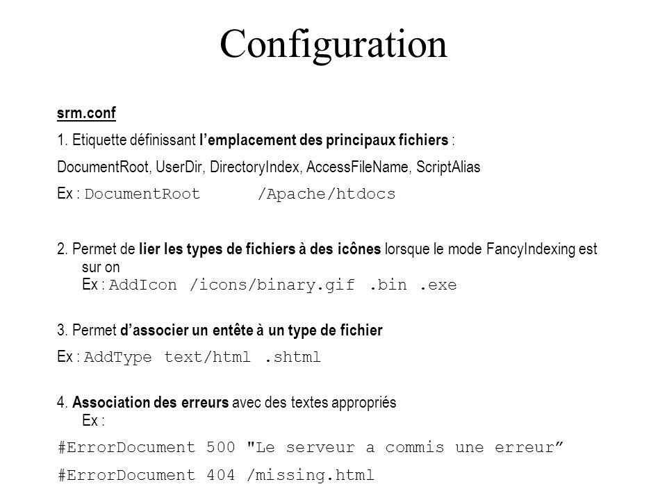 Configuration srm.conf